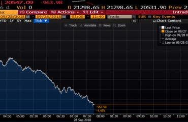 Italy bond blow-out... what does this mean... let me tell you about the real world